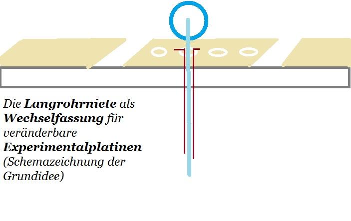 Langrohrniete_Experimentalplatine_Wechselfassung_Fassung_IC_Fassung_Passive_Schaltungsentwurf_Einzelpinfassung_Schema1.jpg